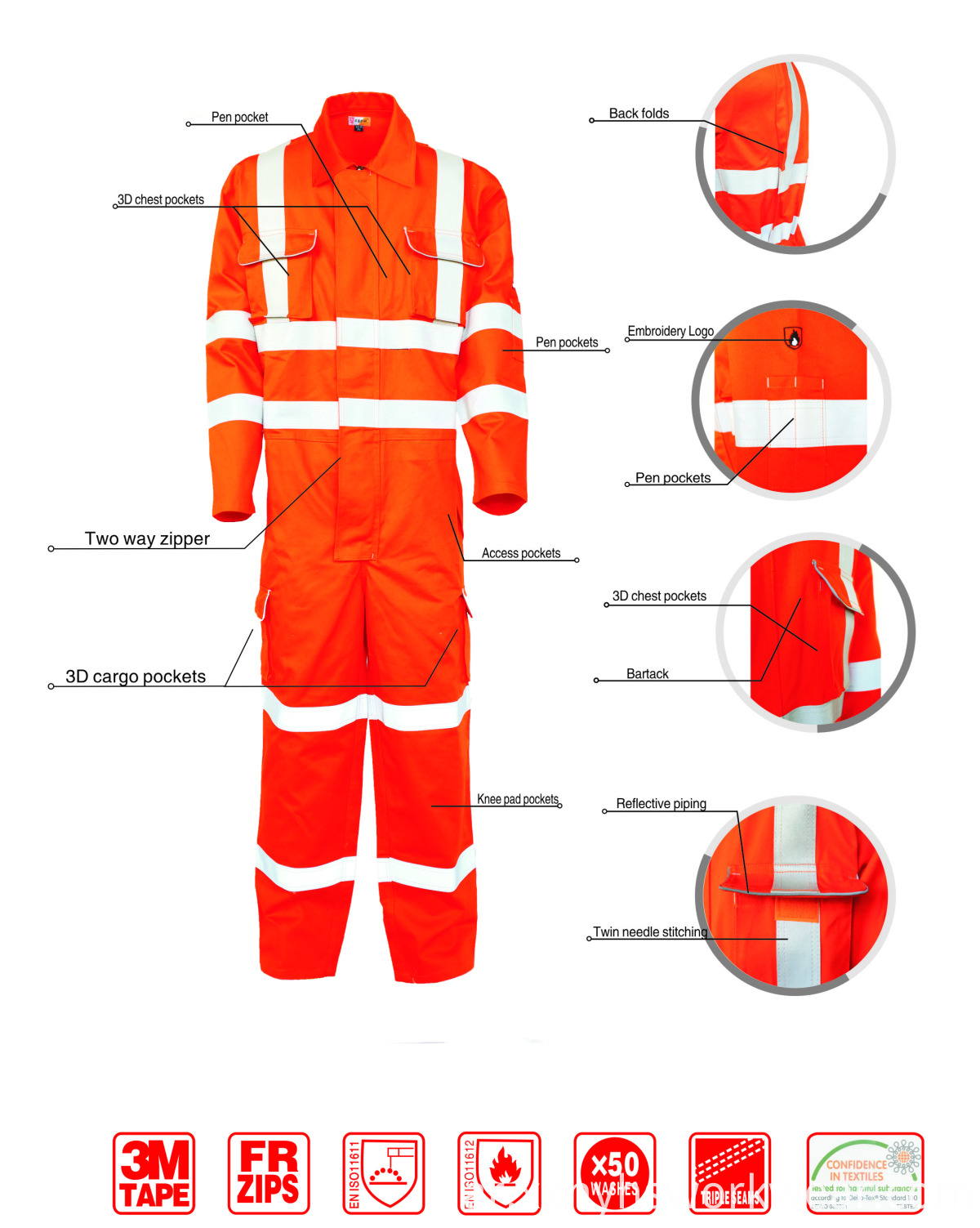 fr coverall cn detail
