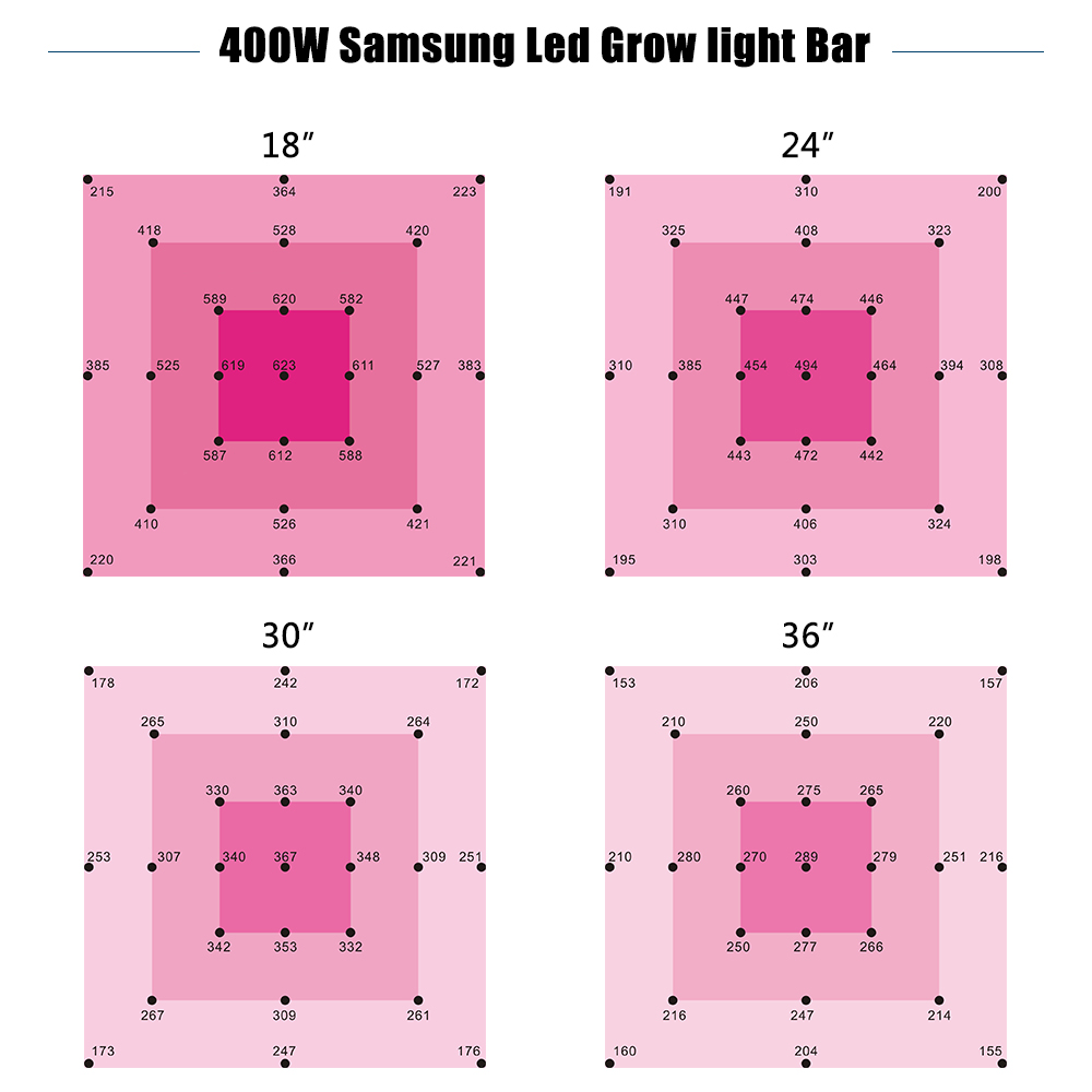 LED Grow Light Bar (1)