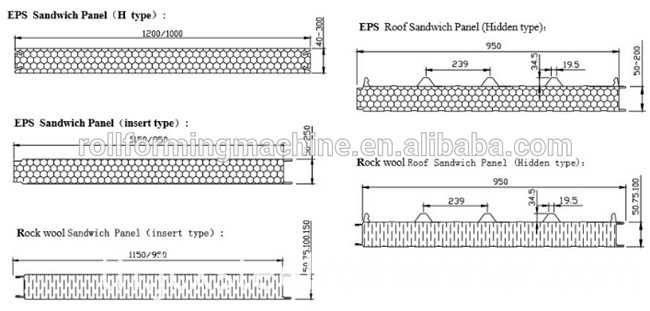 EPS Foam Sandwich Panel Production Machine Line