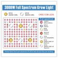 Popular COB LED Grow Light Amazon