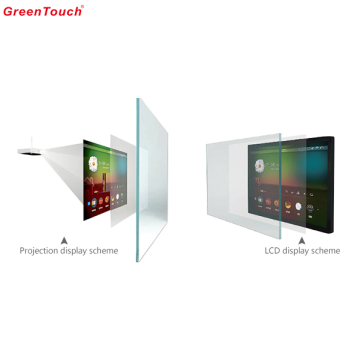 Dünne 47-Zoll-interaktive Multi-Touch-Folie