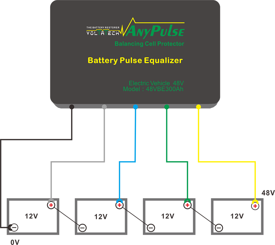 Battery Equalizer and Battery Saver
