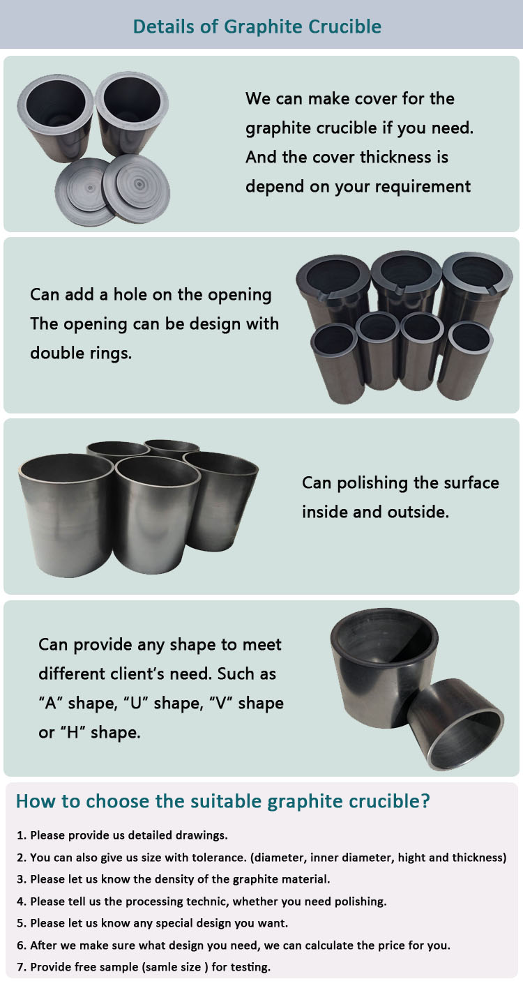 4 Details Of Graphite Crucible