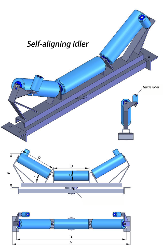 Self Aligning Idler Structure
