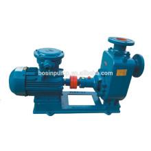 CYZ type diesel water pump specification