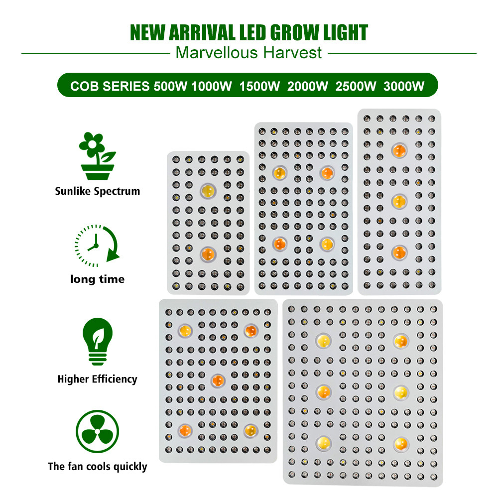 Phlizon Series Cob Led Grow Light