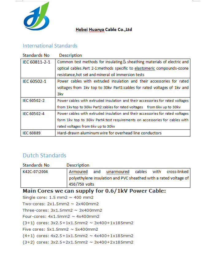 General Cables of IEC Standards