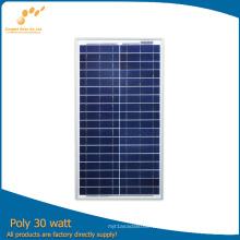 Mini paneles solares del precio bajo para la venta