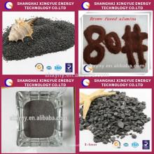 Whosales цена оксид алюминия,высококачественного абразива/Тугоплавкий Материал