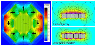 Halbach Array-3 (2)
