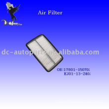 Synthetic Fiber Pleated Eco Air Filter