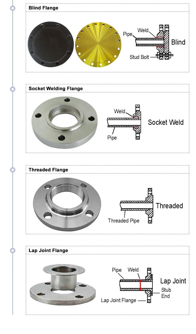 Class300 forged slip on flange drawing.jpg_.webp (1)