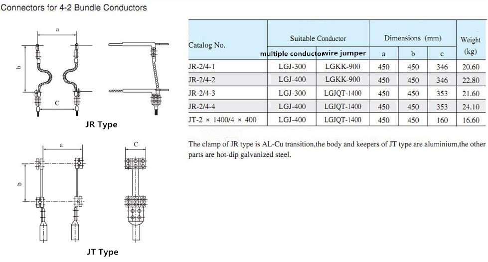 Clamp for 4-2 Bundle Conductor