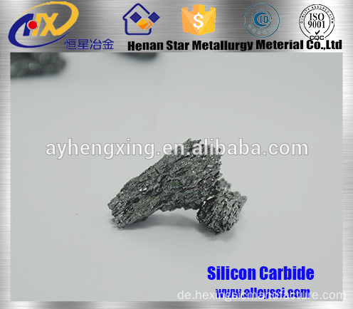 Hot sale Nano SiC Silicon Carbide Powder