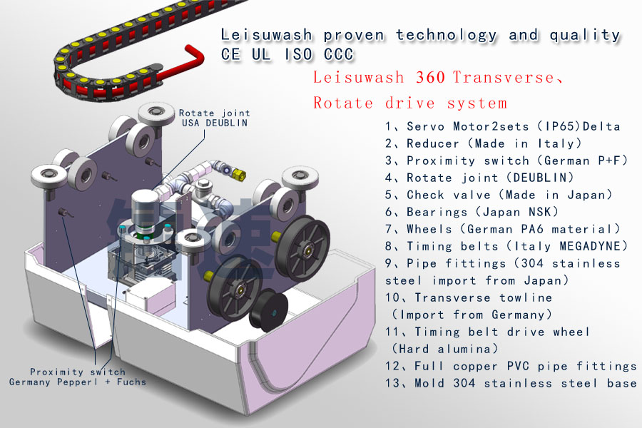 leisuwash 360 automatic