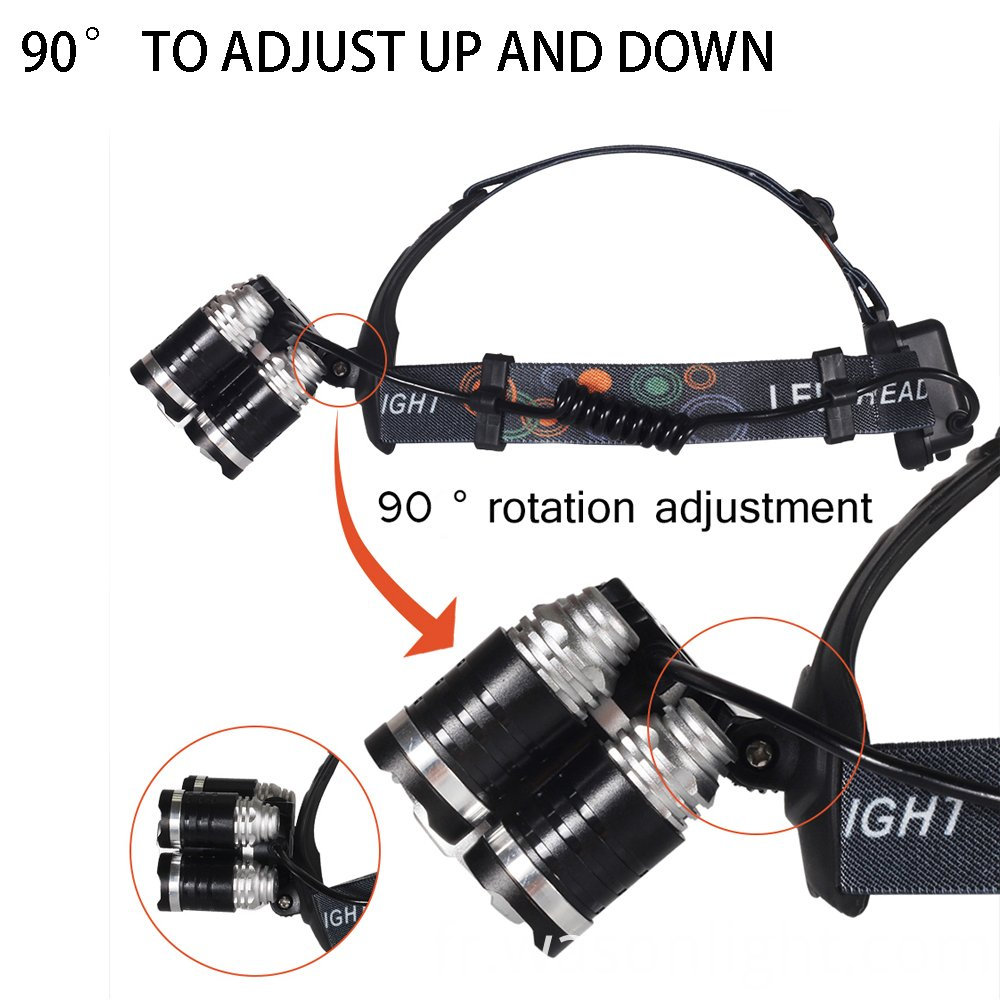 Lithium Battery Headlamp