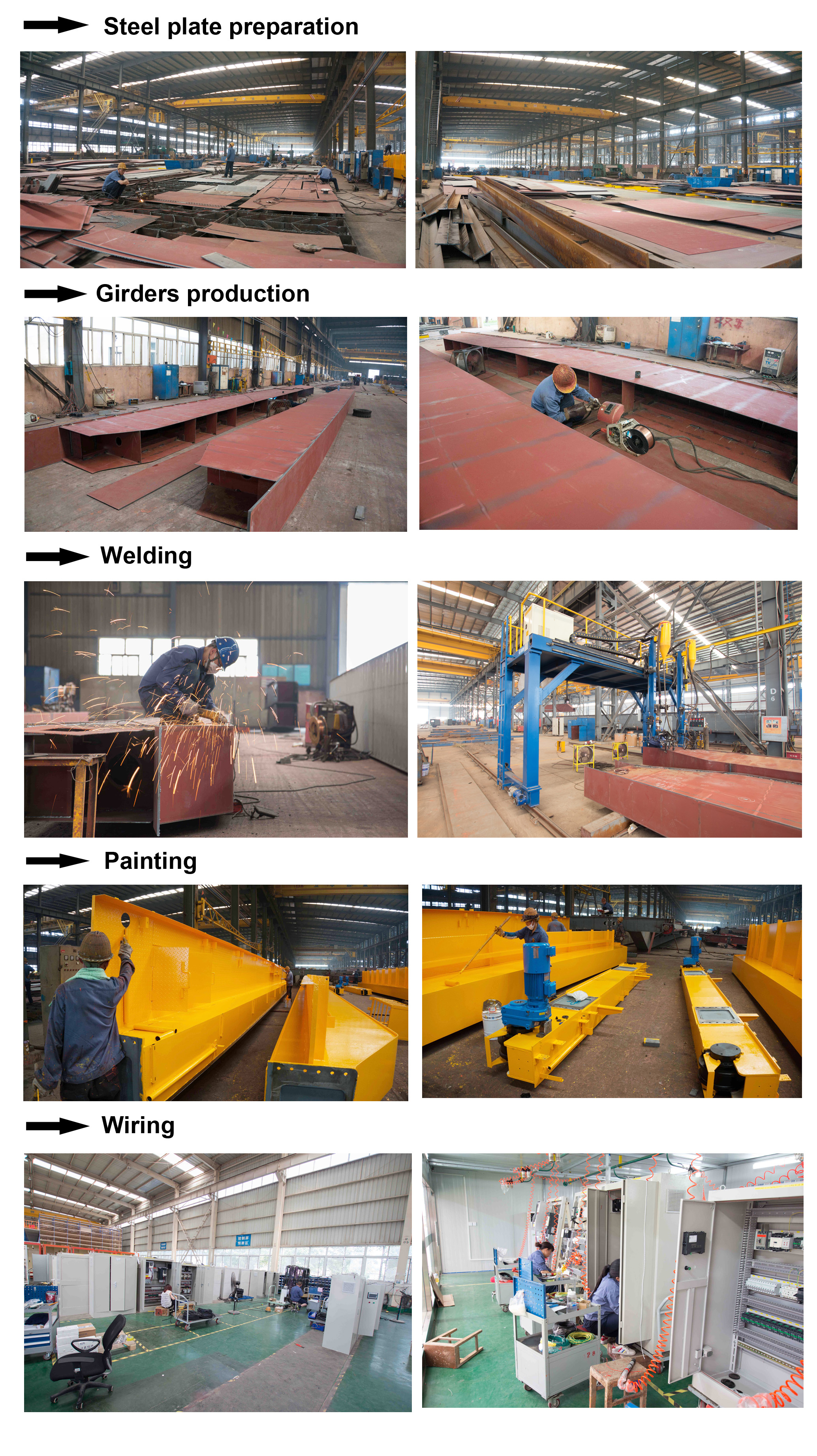 10Ton Double Girder Bridge Crane