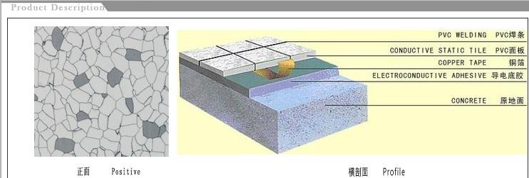 Customized Anti-Static PVC Floor‎