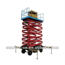 Electro hydraulic scissor lift platform