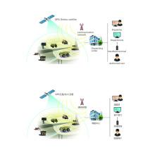 Mine GPS Vehicle Intelligent Dispatching Management System