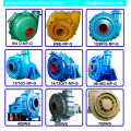 Sand Dredging Gravel Pump and Spare Parts