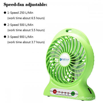 Oplaadbare Mini Fan Nail Dryer ketting op telefoon