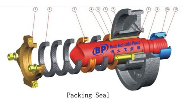 packing seal