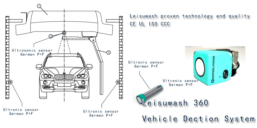 car wash touchless