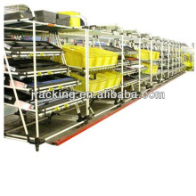 Adjustable steel shelving storage rack shelves,Industrial glass racks gear carton flow rack