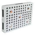 COB hidropónico Led Grow Light
