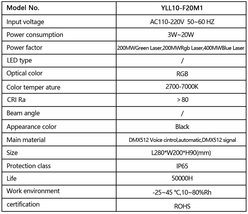 YLL10-F20M1