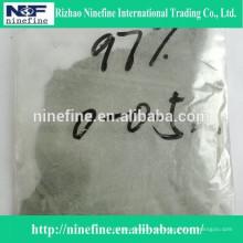 precio del elemento de calentamiento de carburo de silicio