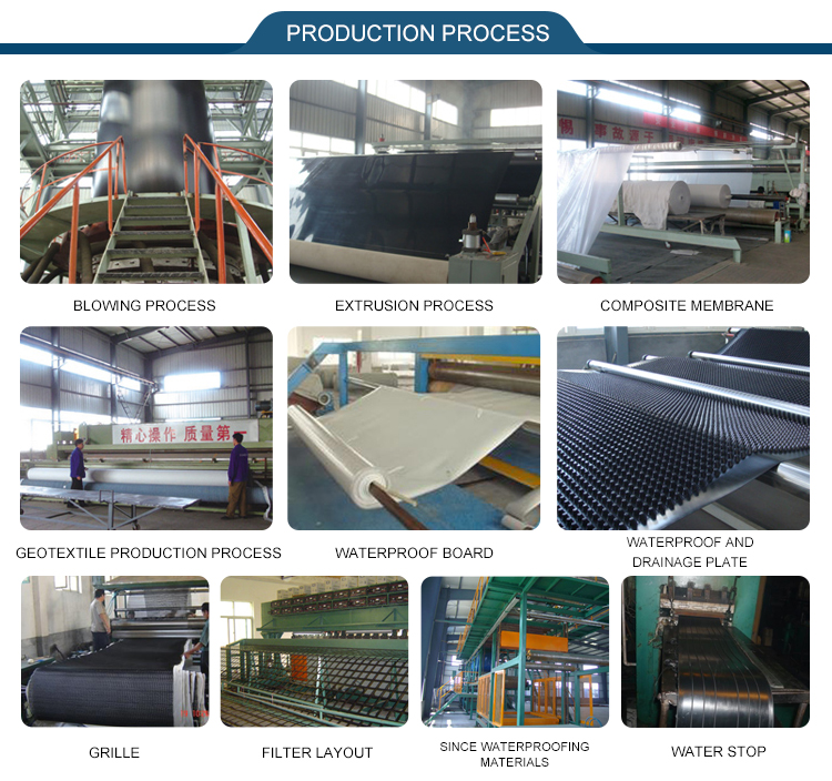Production Process _02