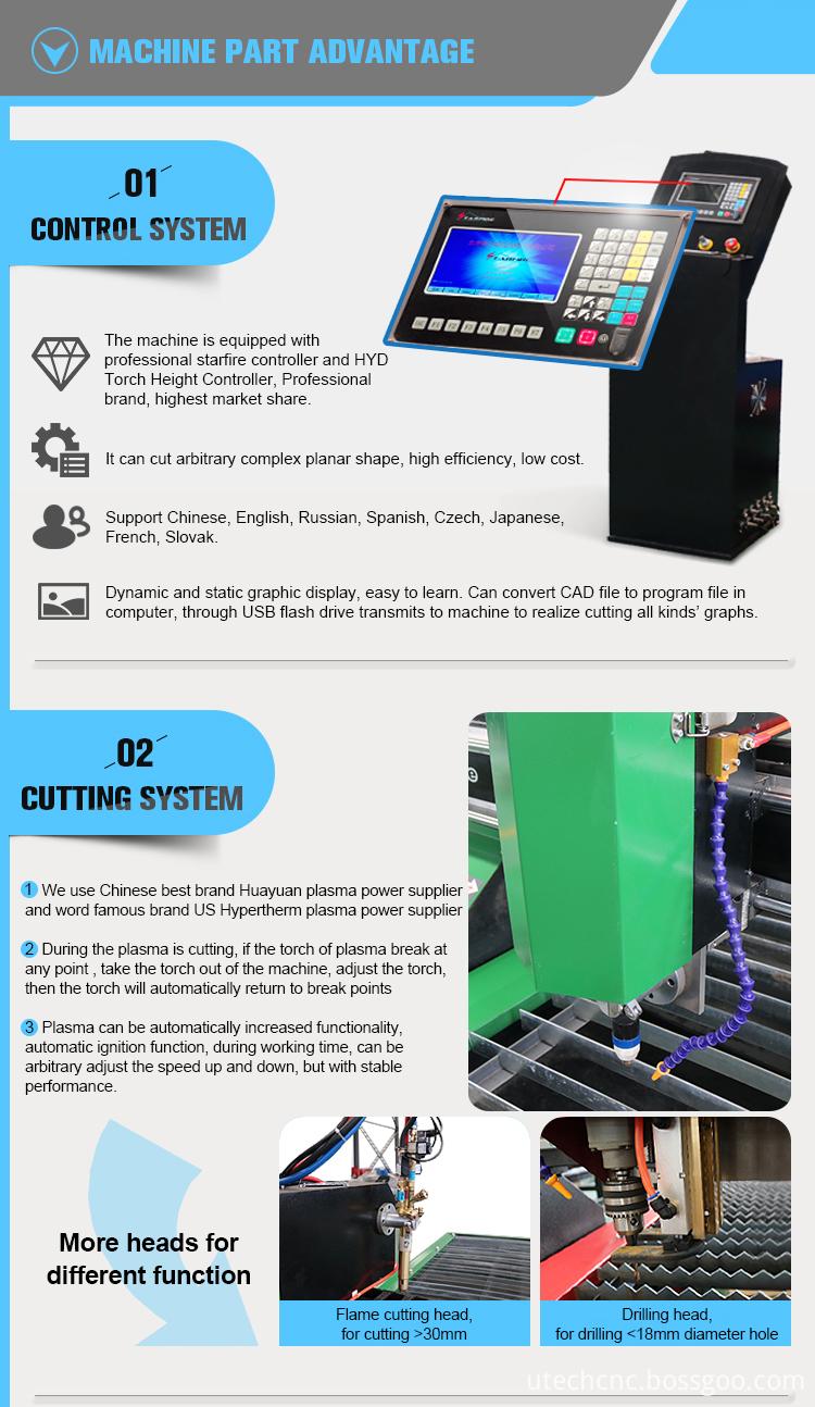 cnc router sheet metal cutting machine