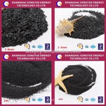 30/80 Masche 85% Al2O3 schwarzes verschmolzenes Aluminiumoxid / Aluminiumoxid-Polierpulver