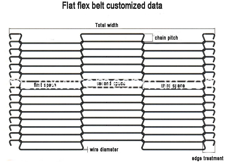 flat flex wire belt data
