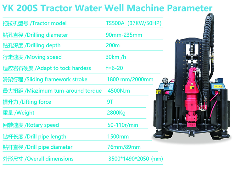 200m Tractor Water Well Drilling Rig Technical Parameter Jpg