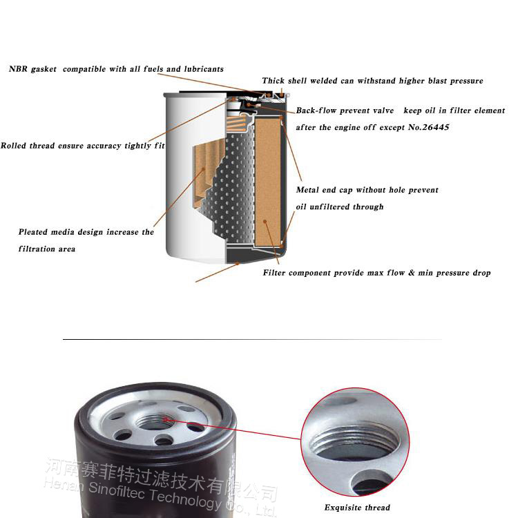 Sullair screw compressors oil filters