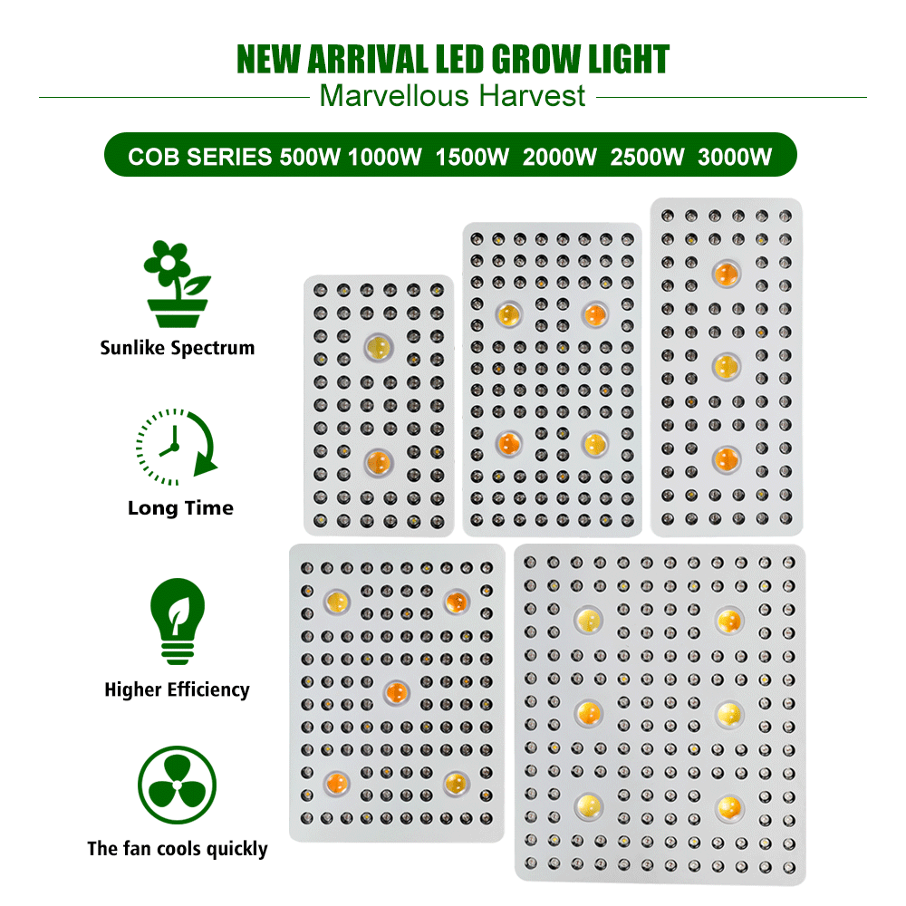 COB LED Grow Light (4)