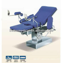 Multi-function manual operation table for BEDS BIRTHING