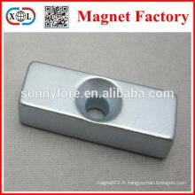 usine faire guangzhou aimant personnalisé