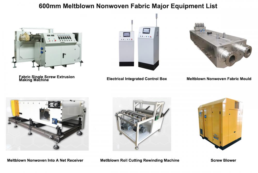 600mm Meltblown Nonwoven Fabric Major Equipment List