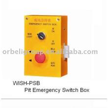 Caja de interruptores de emergencia del pozo de elevación, parte del elevador