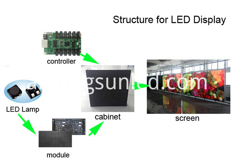 indoor led structure Z