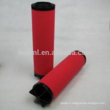 K145AR Elément de filtre à air pour compresseur d'air d'alimentation