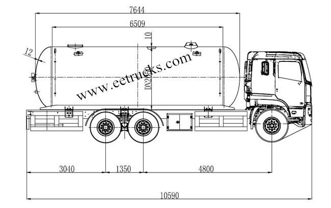 Propane Tanker Truck