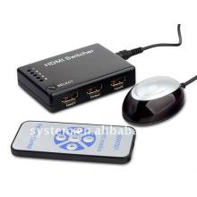 Mini 5x1HDMI Switcher