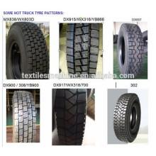 Hohe Preise für Reifenmontiergeräte
