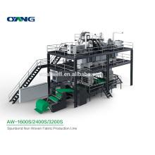 PP Non Woven Fabric Production Line,  Non Woven Making Machine Fabric Production Line