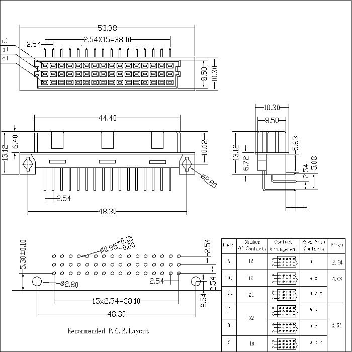 DFR-XX-XXX-314 DIN41612 Right Angle Female Type Half R Connectors 48 Positions